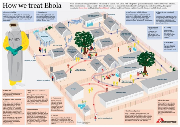 MSF Ebola poster