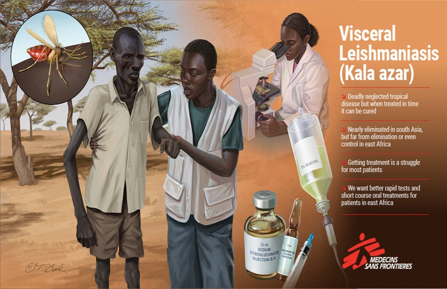 MSF has been providing direct care to patients with neglected tropical diseases (NTDs) for more than thirty years, with a focus on the most deadly and overlooked diseases in this group of illnesses.